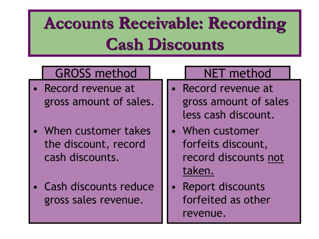 Record revenue at gross amount of sales.