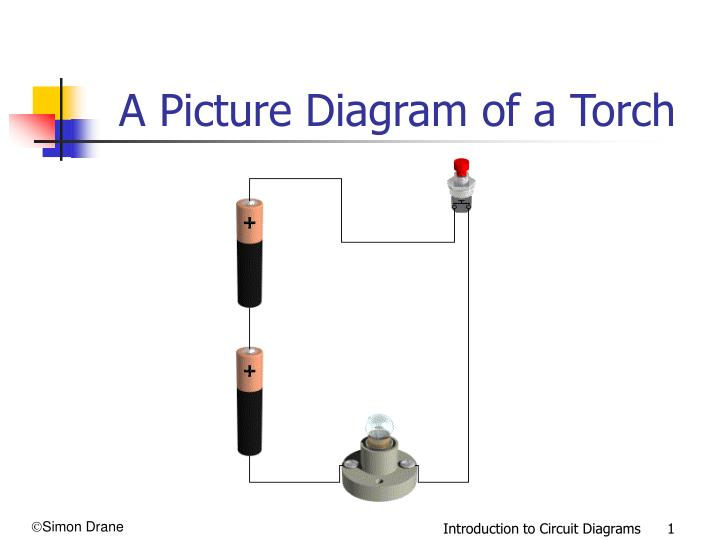 a picture diagram of a torch n.