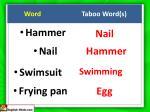 word taboo word s7