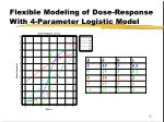 flexible modeling of dose response with 4 parameter logistic model