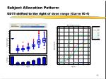 subject allocation pattern ed75 shifted to the right of dose range curve id 4