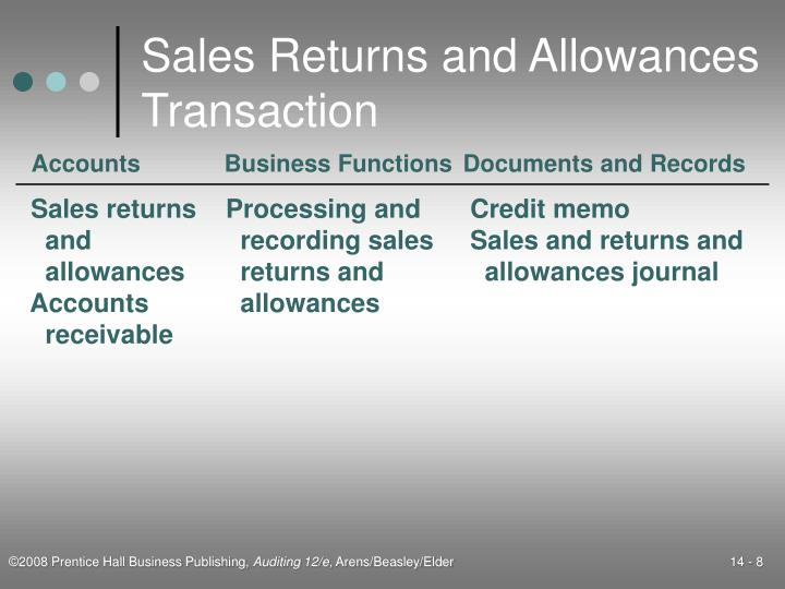 Sales Returns and Allowances Transaction