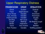 upper respiratory distress34