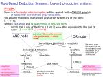 rule based deduction systems forward production systems
