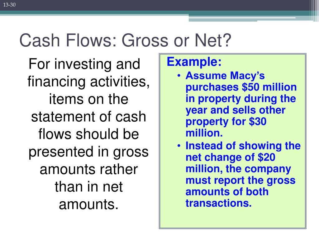For investing and financing activities, items on the statement of cash flows should be presented in gross amounts rather than in net amounts.