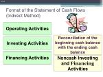format of the statement of cash flows indirect method21