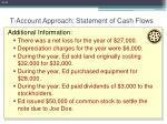 t account approach statement of cash flows61