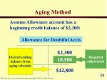 aging method58