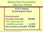 balance sheet presentation allowance method