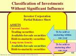 classification of investments without significant influence