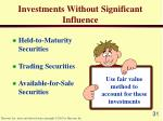 investments without significant influence