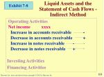 liquid assets and the statement of cash flows indirect method