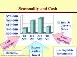 seasonality and cash