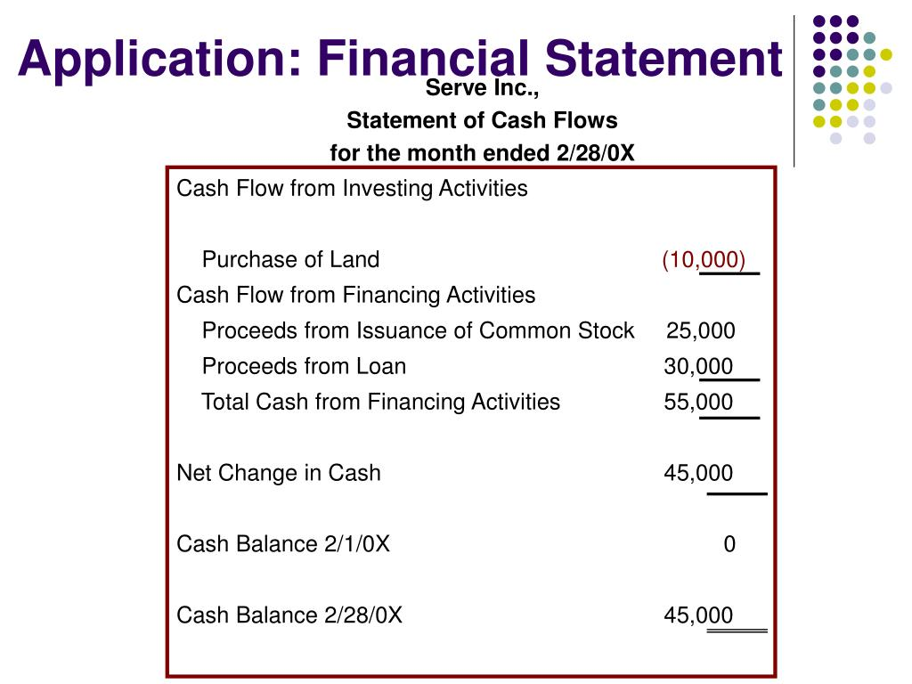 Application: Financial Statement