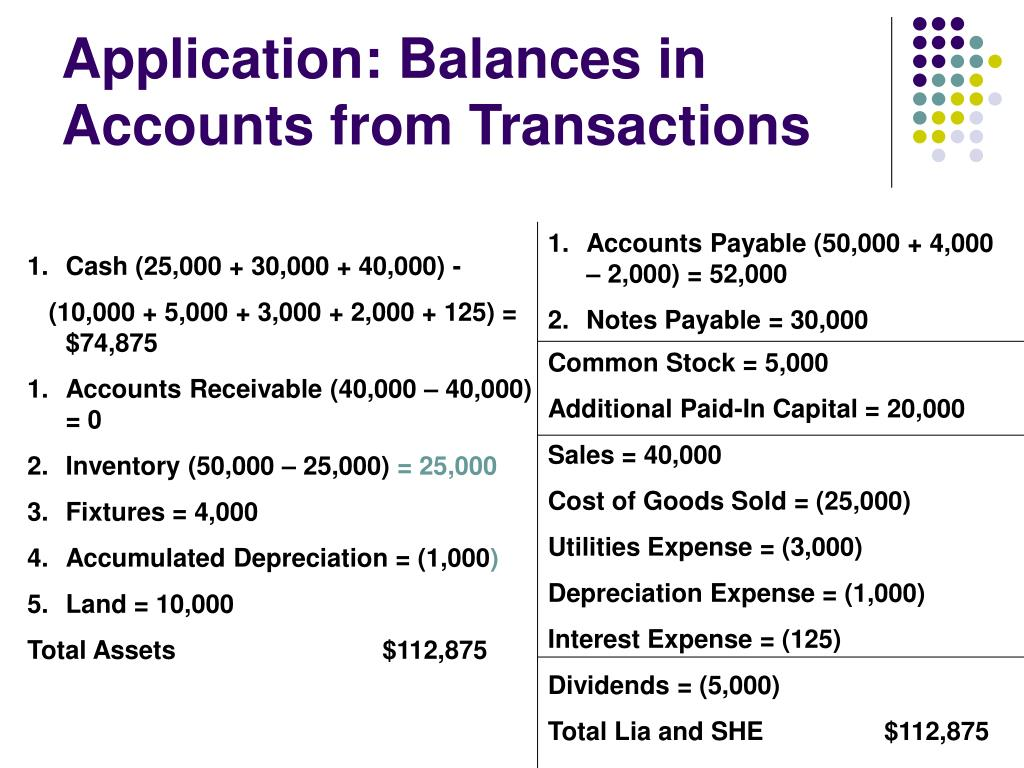 Application: Balances in Accounts from Transactions