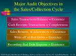 major audit objectives in the sales collection cycle