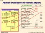 adjusted trial balance for patriot company