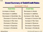 grand summary of debit credit rules