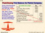 post closing trial balance for patriot company76