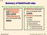 summary of debit credit rules