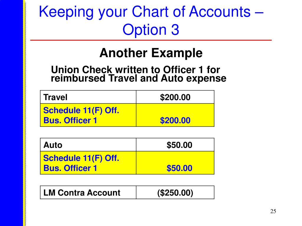 Keeping your Chart of Accounts – Option 3