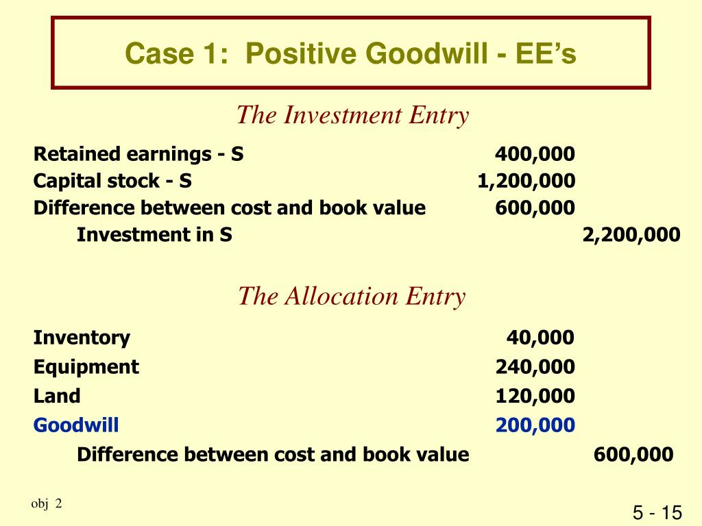Case 1:  Positive Goodwill - EE's