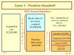 case 1 positive goodwill5