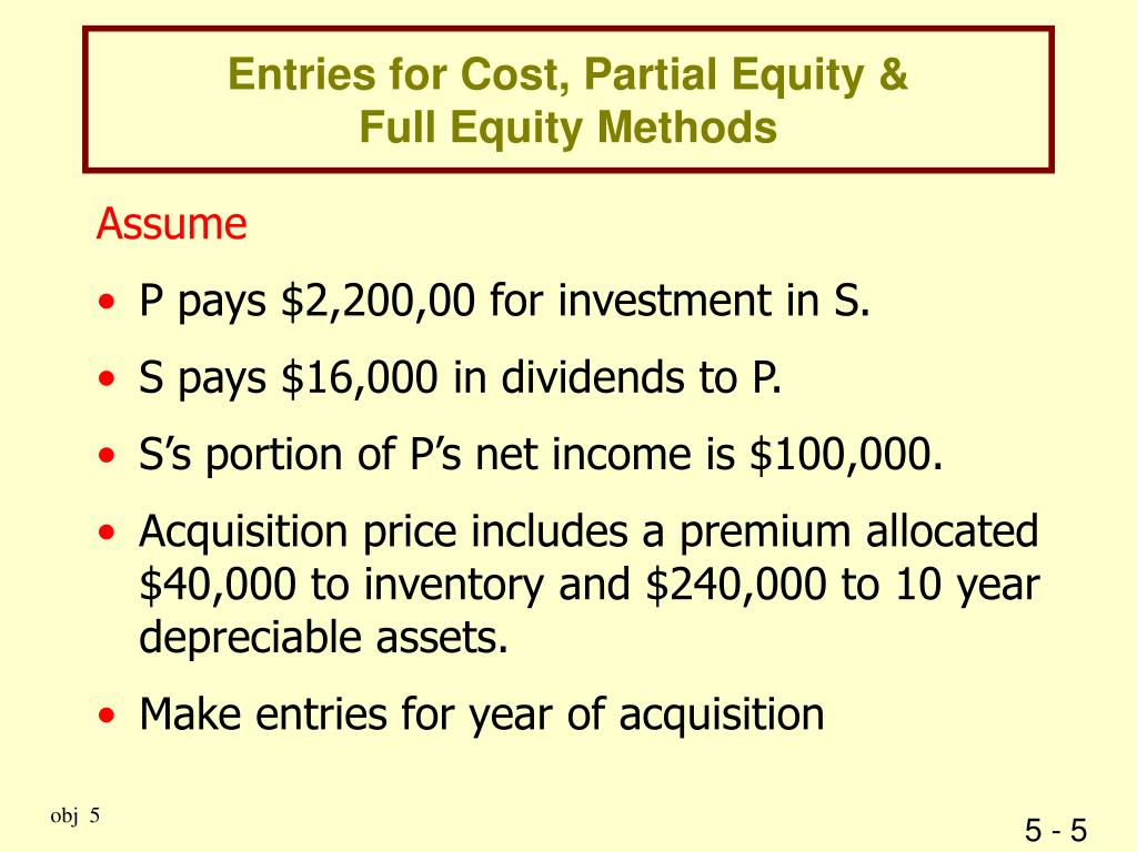 Entries for Cost, Partial Equity &