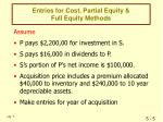 entries for cost partial equity full equity methods