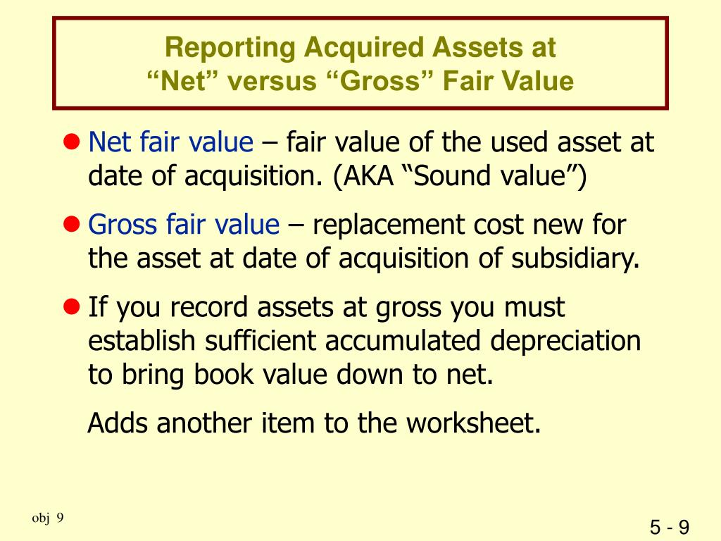 Reporting Acquired Assets at