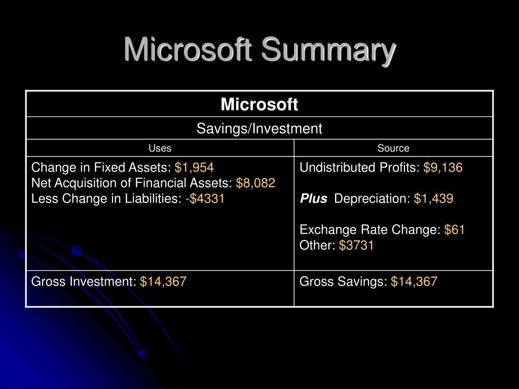 Microsoft Summary