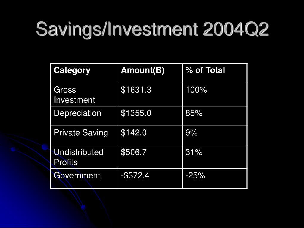 Savings/Investment 2004Q2