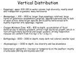 vertical distribution