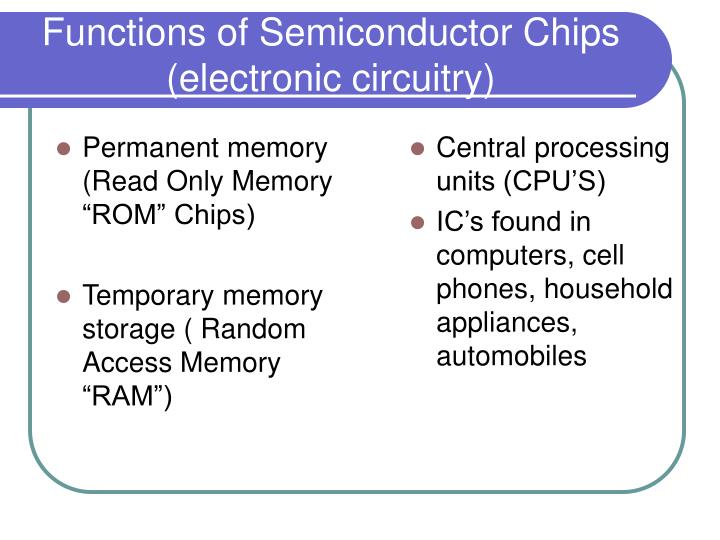 the protection of semiconductor chip products essay Law and economics of intellectual property stanley m besen and leo j raskind a rticle i, section 8, of the us constitution grants to the congress the  the patent act [35 usca sec 1–376], and the semiconductor chip protection act of 1984 [17 usca sec 901–914] in addition, the  introductory essay and the three papers that.