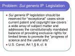 problem sui generis ip legislation