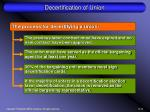 decertification of union