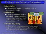the role of labor relations in organizations