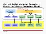current registration and depository models in china depository model