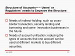 structure of accounts users or regulators needs to improve the structure