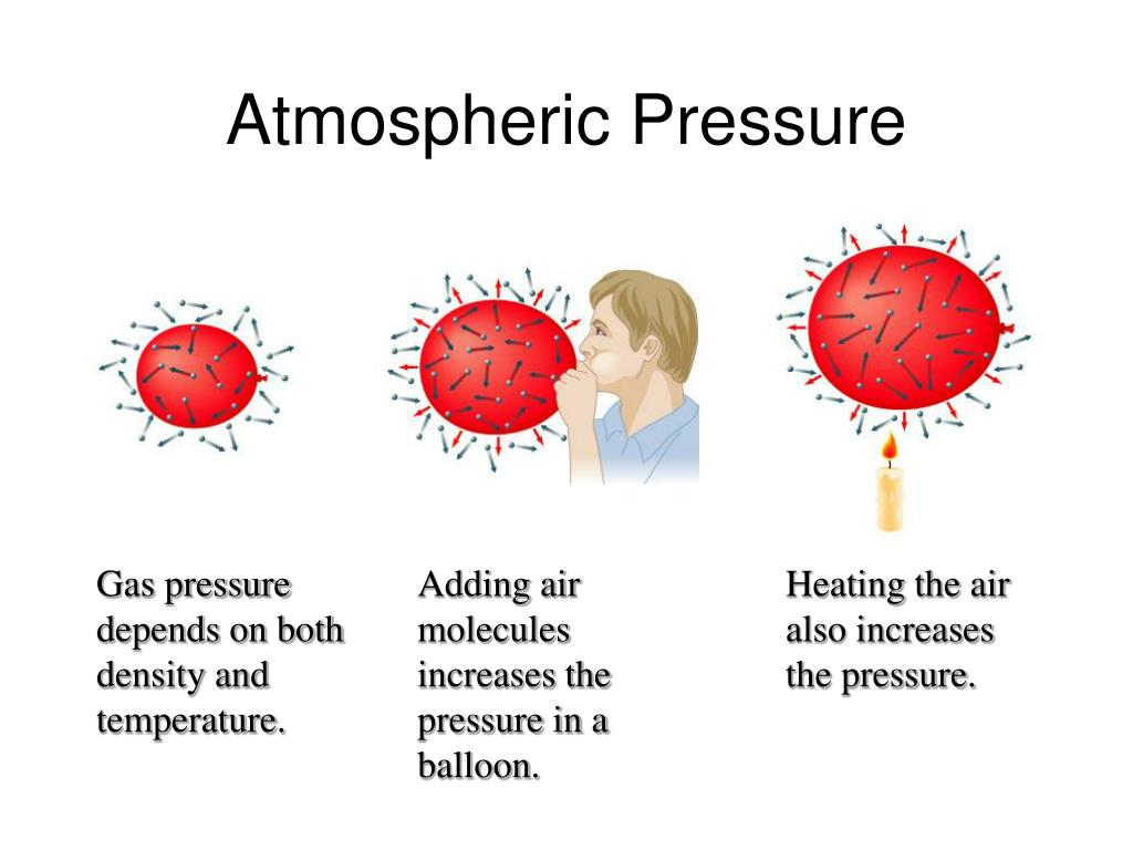 gases and atmospheric pressure