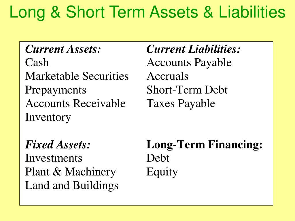 Long & Short Term Assets & Liabilities