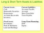long short term assets liabilities
