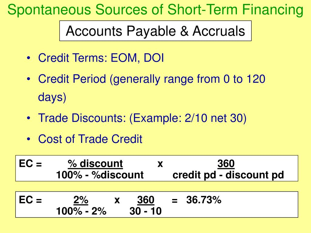 Spontaneous Sources of Short-Term Financing