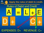 rules of debit and credit14