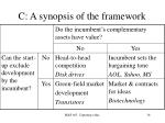 c a synopsis of the framework