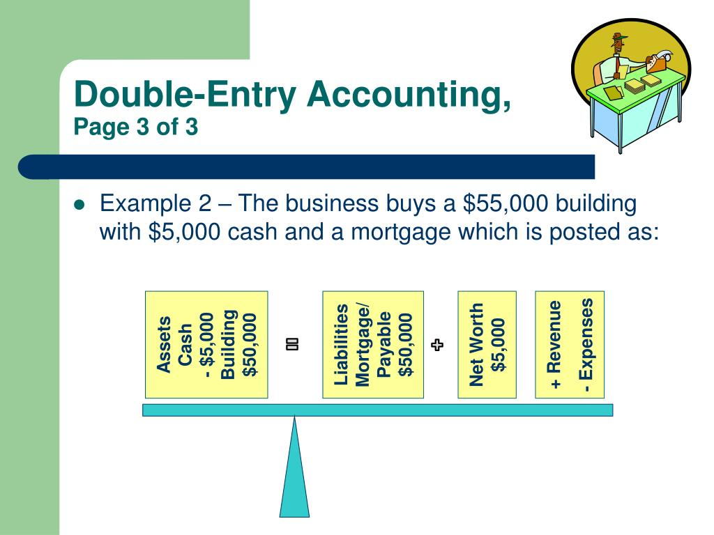 Double-Entry Accounting,