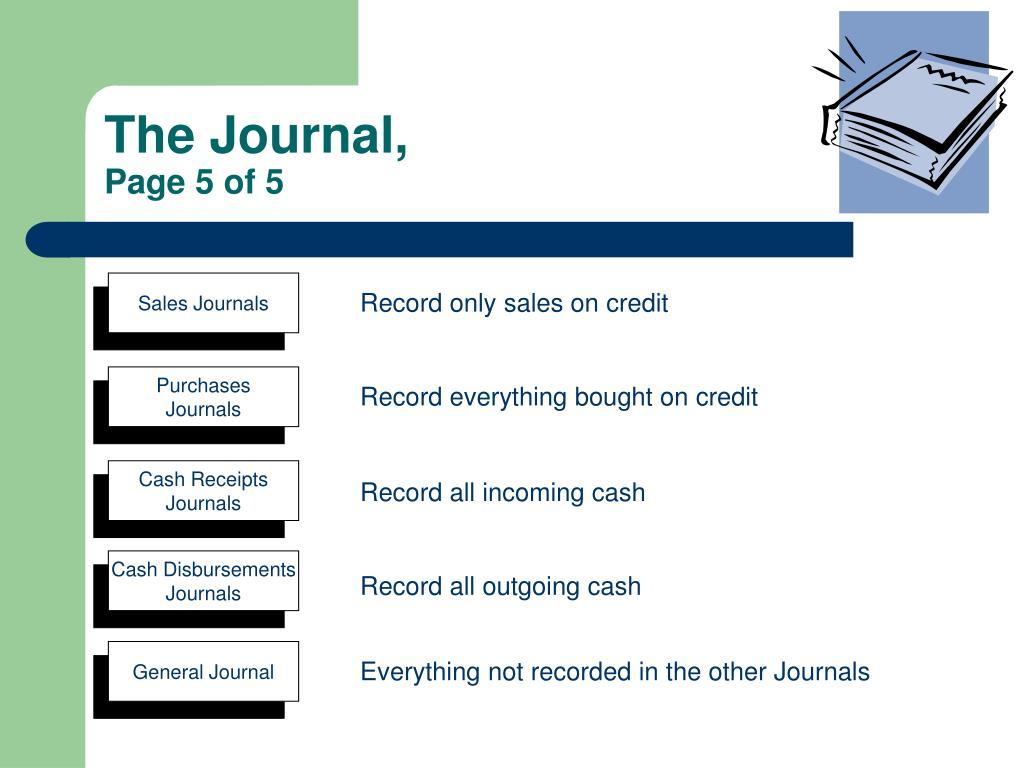 Sales Journals