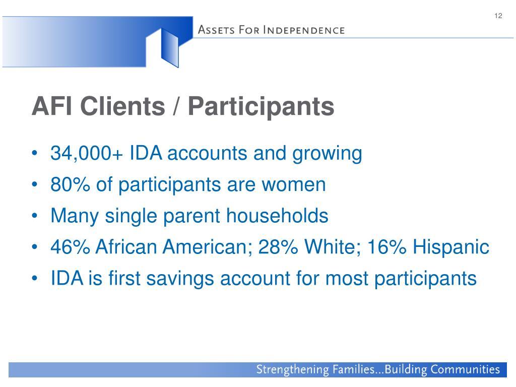 AFI Clients / Participants