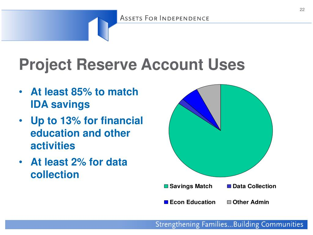 Project Reserve Account Uses
