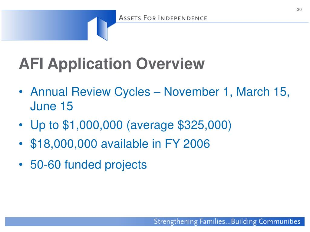 AFI Application Overview